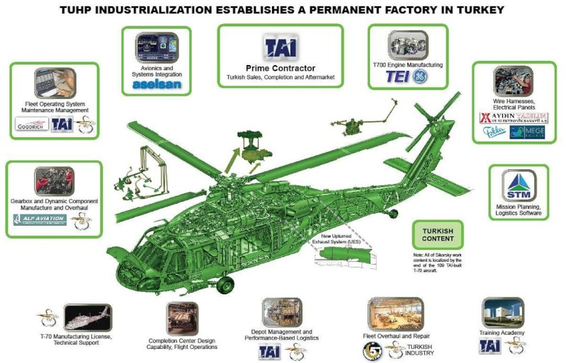 Industrie militaire turque - Page 12 2ajnot10