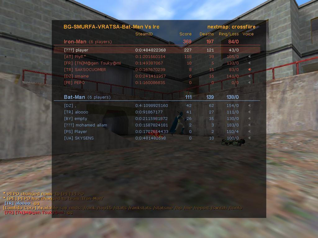 Най-Добър резултат на Half-Life - Page 12 _47
