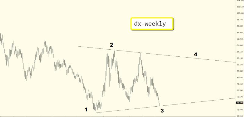 EUR/USD (GENERAL) - Page 20 Dxxxx10