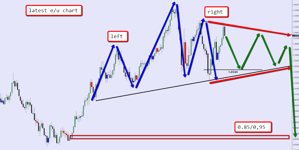 EUR/USD (GENERAL) - Page 21 Latest10