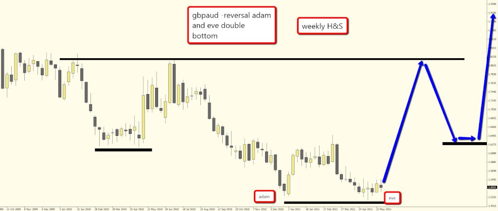 EUR/USD (GENERAL) - Page 23 Louis_10
