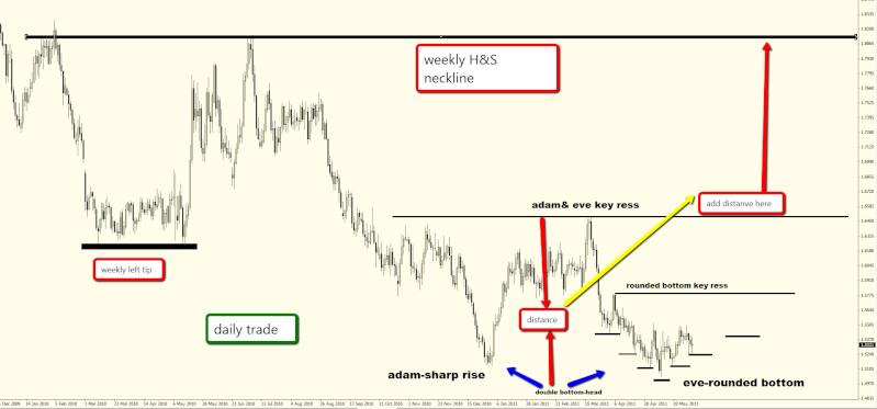 EUR/USD (GENERAL) - Page 23 Louis_11