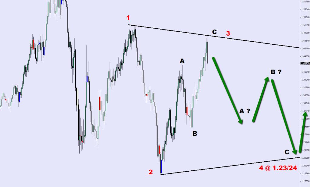 EUR/USD (GENERAL) - Page 21 T567t10