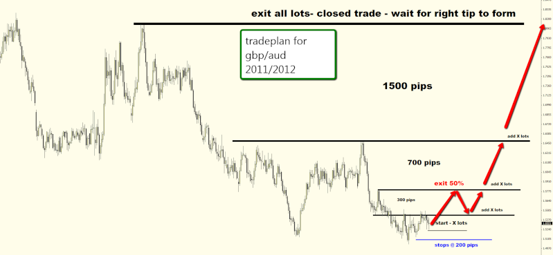 EUR/USD (GENERAL) - Page 23 Tradep10