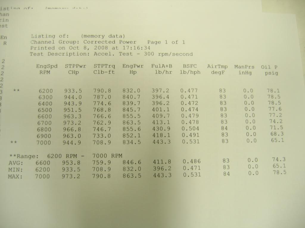 Kaase dyno sheet, can't read it. Img_2610