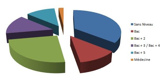 الصندوق الوطني للضمان الاجتماعي سياسة التوظيف مع رابط اعلانات مباريات التوظيف برسم 2020 1210