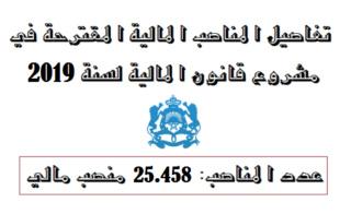 إحداث 25.458 وظيفة عمومية برسم الميزانية العامة للسنة المالية 2019 Aiyo_a10