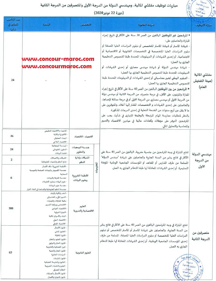 وزارة الاقتصاد والمالية وإصلاح الإدارة مباراة توظيف 543 منصب في عدة تخصصات و درجات اخر اجل 1 اكتوبر 2020 Conco120