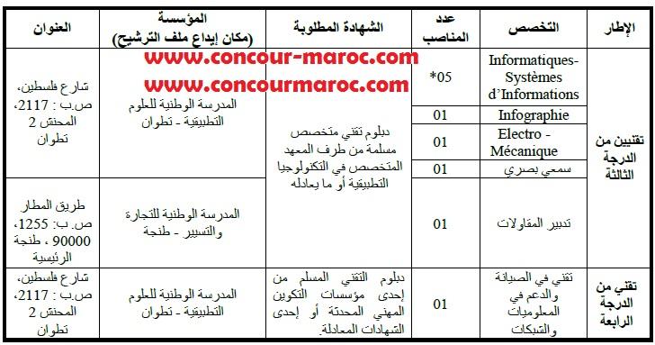 جامعة عبد المالك السعدي - تطوان : مباراة توظيف 09 تقنيين متخصصين و 01 تقني آخر أجل 19 اكتوبر 2019 Concou97