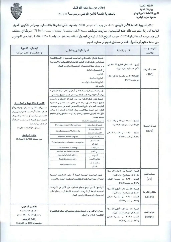 مباريات توظيف 7947 منصب في مختلف اسلاك الشرطة بالمديرية العامة للأمن الوطني اخر اجل للتسجيل 25 نونبر 2020 Dgsn_c11