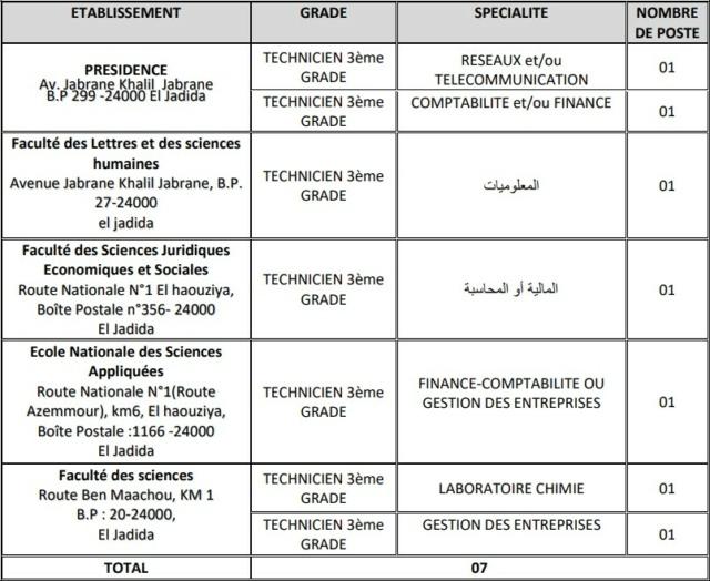 جامعة شعيب الدكالي - الجديدة : مباراة توظيف تقنيين متخصصين في عدة تخصصات اخر اجل 13 غشت 2020 E110