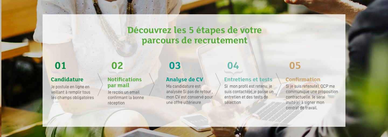 للشباب حاملي الشواهد و الدبلومات الراغبين في العمل بالمكتب الشريف للفوسفاط OCP RECRUTEMENT 2020 Parcou11