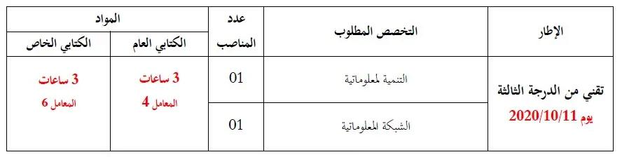 وزارة قطاع التعليم العالي والبحث العلمي مباراة توظيف 24 منصب في مختلف الدرجات و التخصصات اخر اجل 30 شتنبر 2020 Tech_w10
