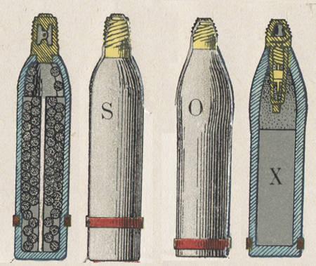 obus d'artillerie. Canon-10