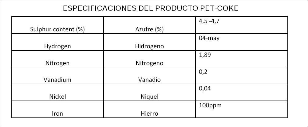Offer PET COKE   00152510