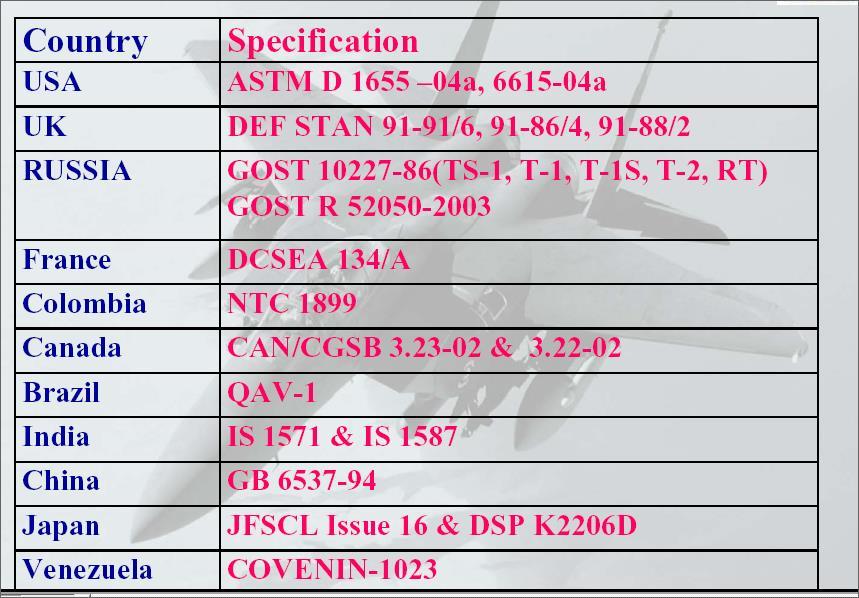 Sumary buyer   0222210