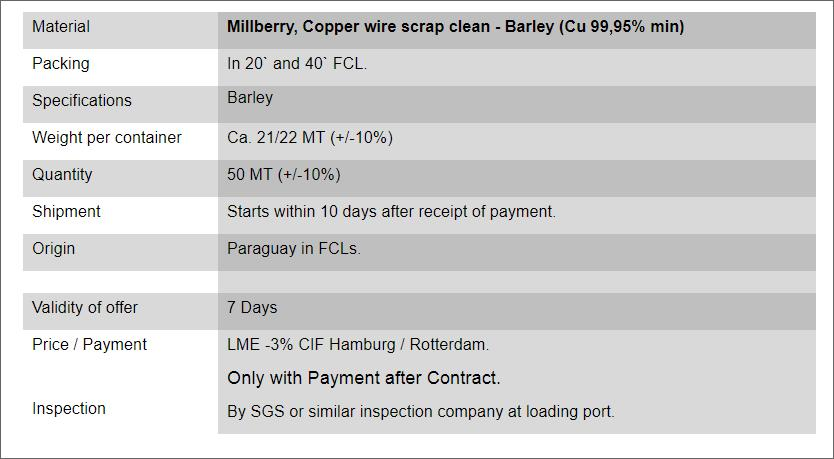 Offer Millberry Copper wire scrap clean Barley  48855510