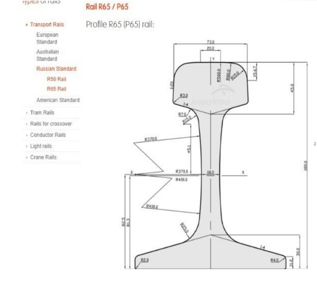 Offer   Used Steel Rails: R50-R65  532310