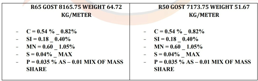 Offer   Used Steel Rails: R50-R65  54212110