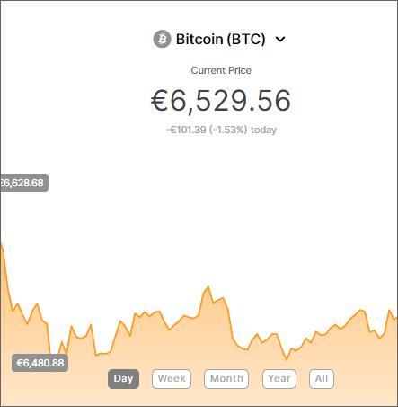 Offer   bitcoins  BTC   58888810