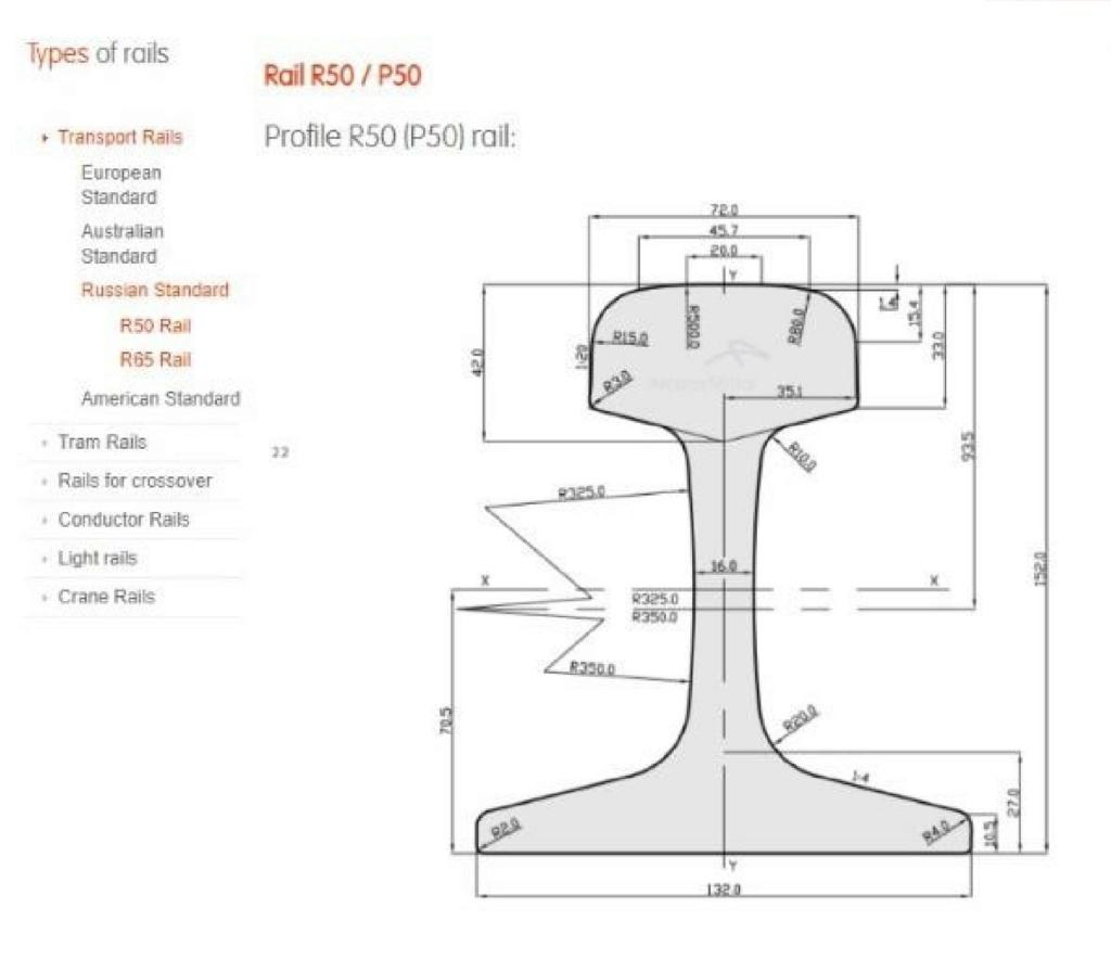 Offer   Used Steel Rails: R50-R65  63232311