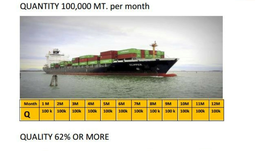 Offer IRON ORE 62 %  FOB   65231_10
