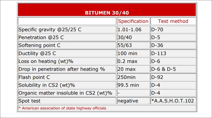 OFFER  BITUMEN / PETROLEUM ASPHALT ALL GRADE B00310