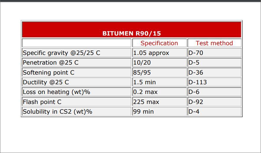 OFFER  BITUMEN / PETROLEUM ASPHALT ALL GRADE B00610