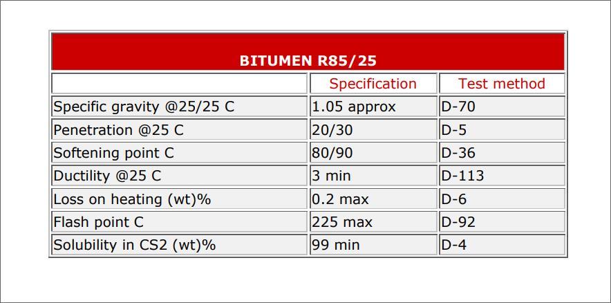 OFFER  BITUMEN / PETROLEUM ASPHALT ALL GRADE B00710