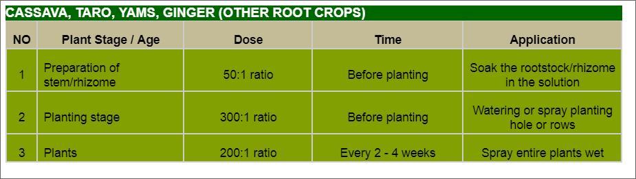 Offer    Aloe Vera Organic Fertilizer Liquid Concentrate  Cassav10