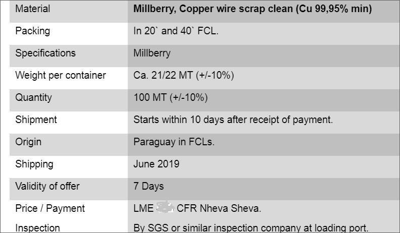 Offer Cooper  Cooper11