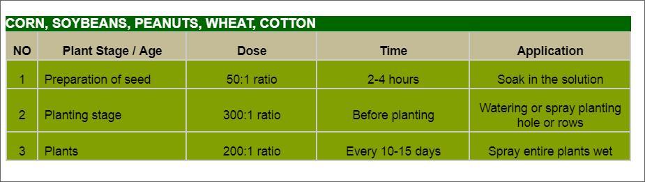 Offer    Aloe Vera Organic Fertilizer Liquid Concentrate  Corn10
