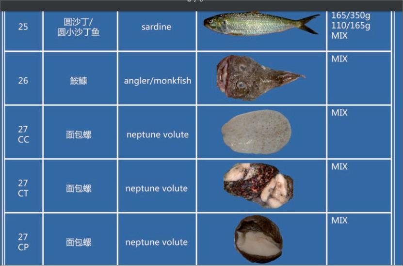 Offer FISH   F_02710