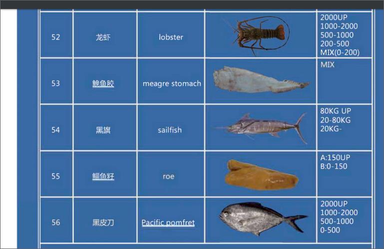 Offer FISH   F_05610