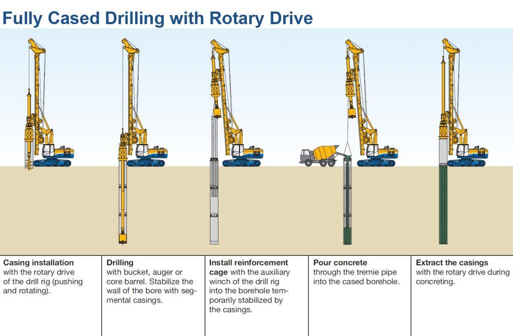 Drilling rig Fully-10