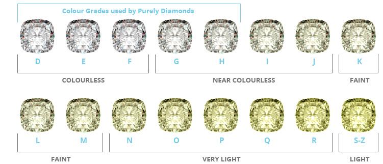 Buyer looking for Diamonds   Helpce10