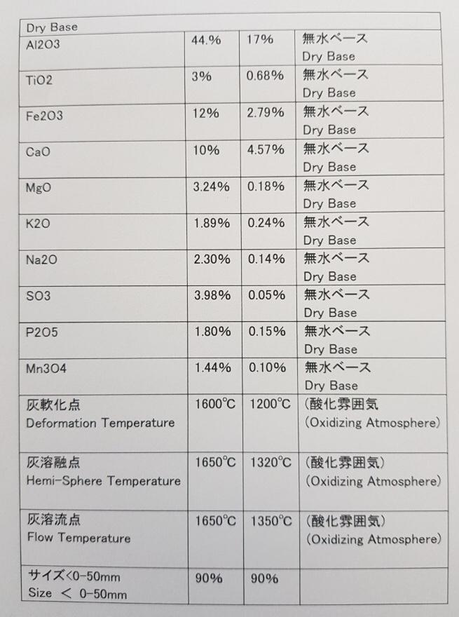 Buyer COAL   Image210