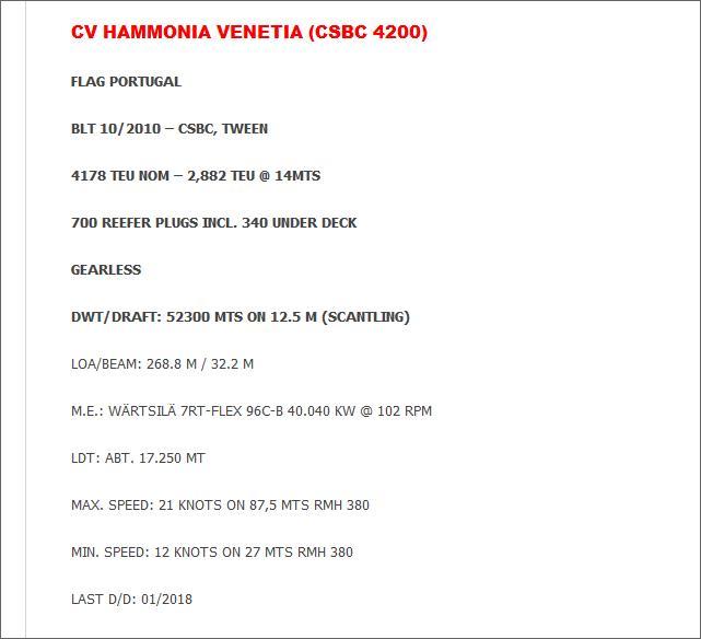 Portacontenedores:  for buyer   V04_a10