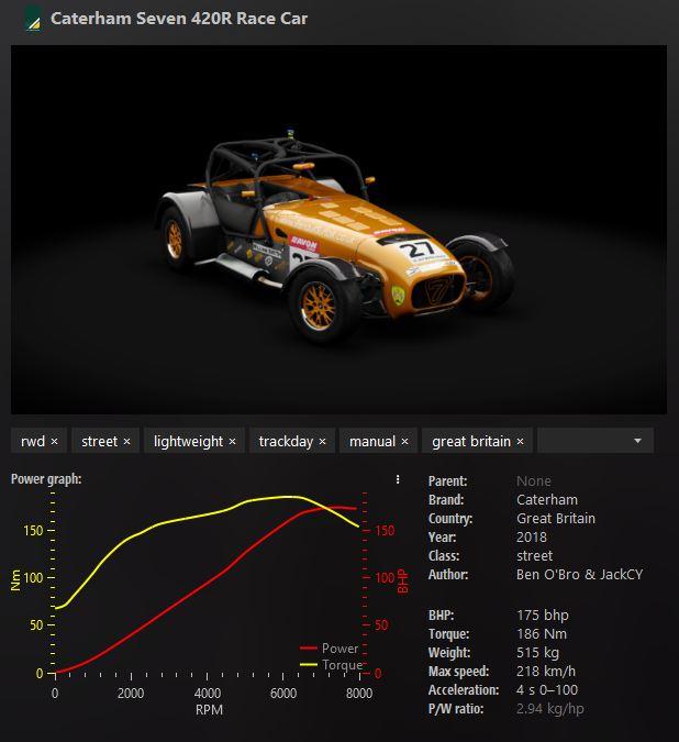 [Hotlap S6/M4] VIR Patriot Course / Caterham 420r Race Captur11