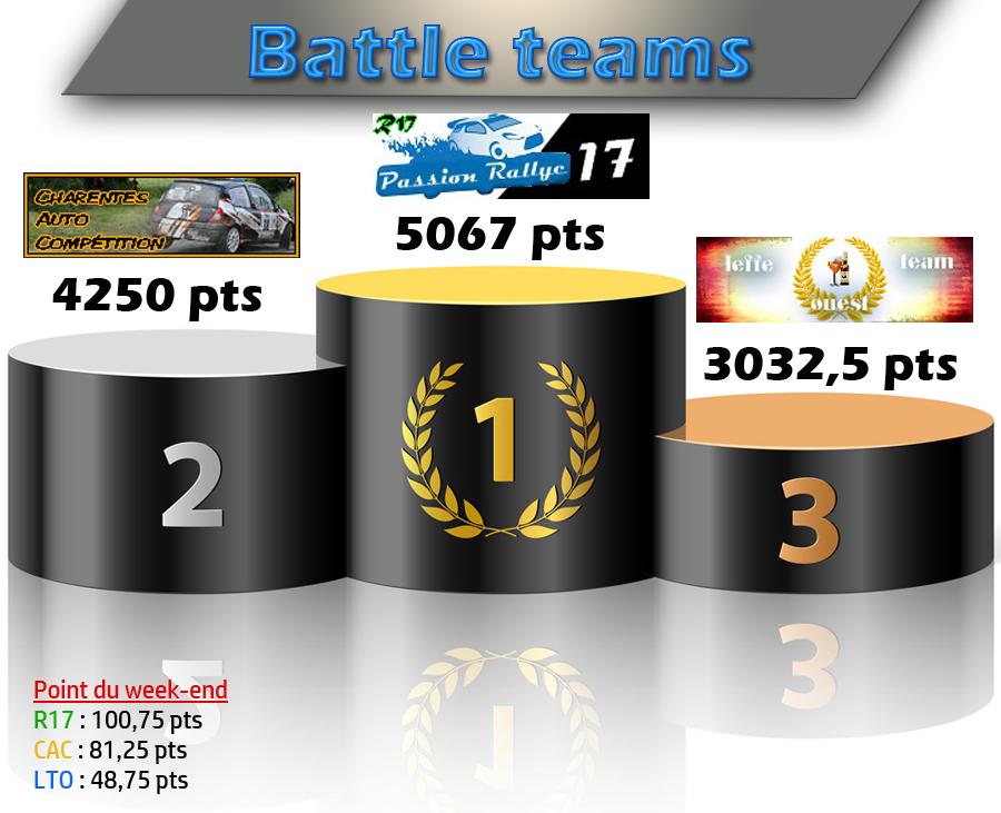 Week-end du 05/08/2018 Battle12
