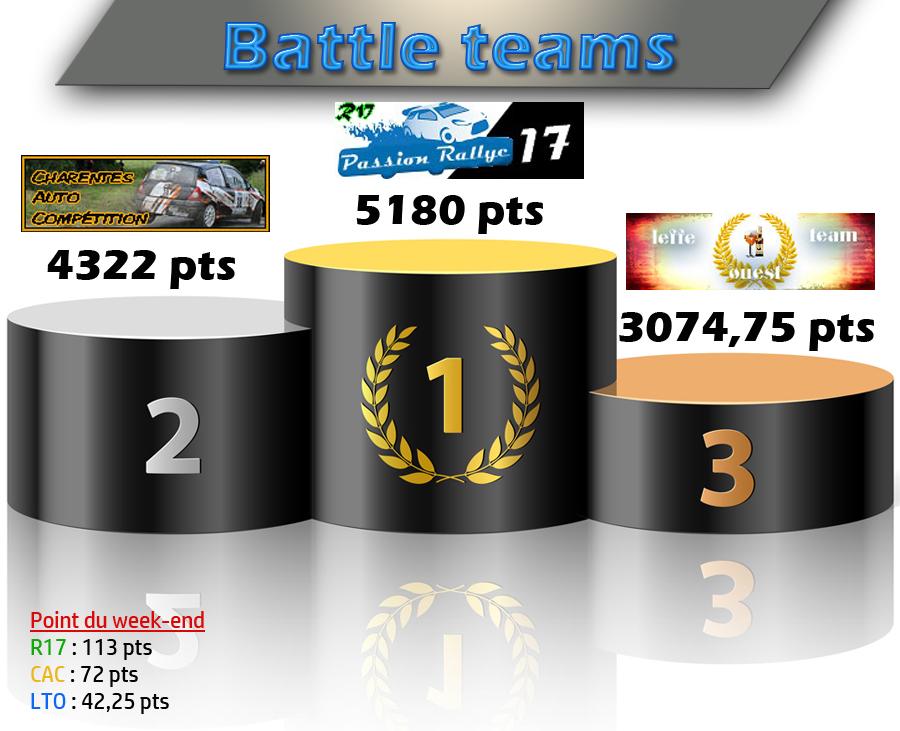 Week-end du 12/08/2018 Battle13