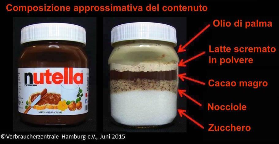 Bacco tabacco & triclinio > - Pagina 6 Nutell10