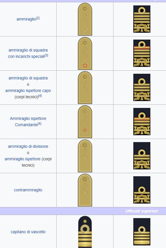 Lista semi-seria di arti e categorie e giochi di ruolo  - Pagina 2 Opera_15