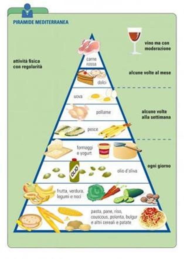 Bacco tabacco & triclinio > - Pagina 4 Pirami10