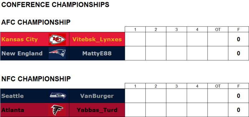 Conference Championships, 28-29 July Confg10