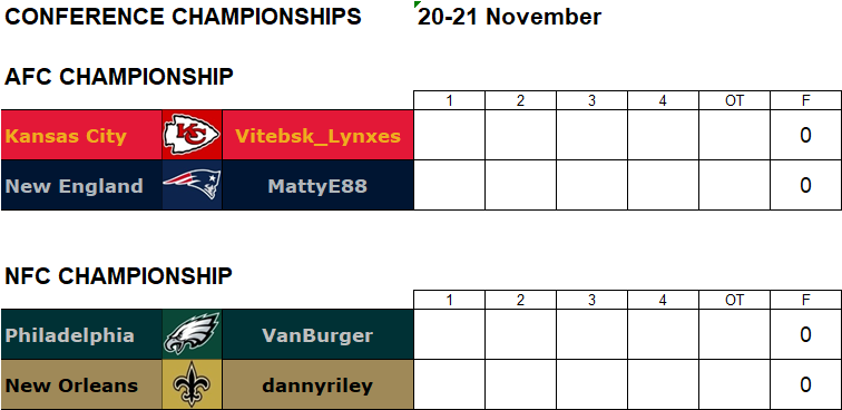 Conference Championships 20-21 November Confg11