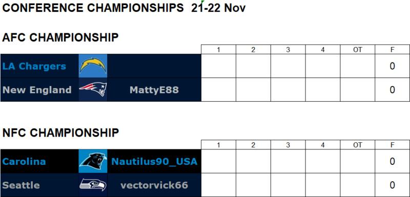 Conference Championships, 21st - 22nd November Confg16