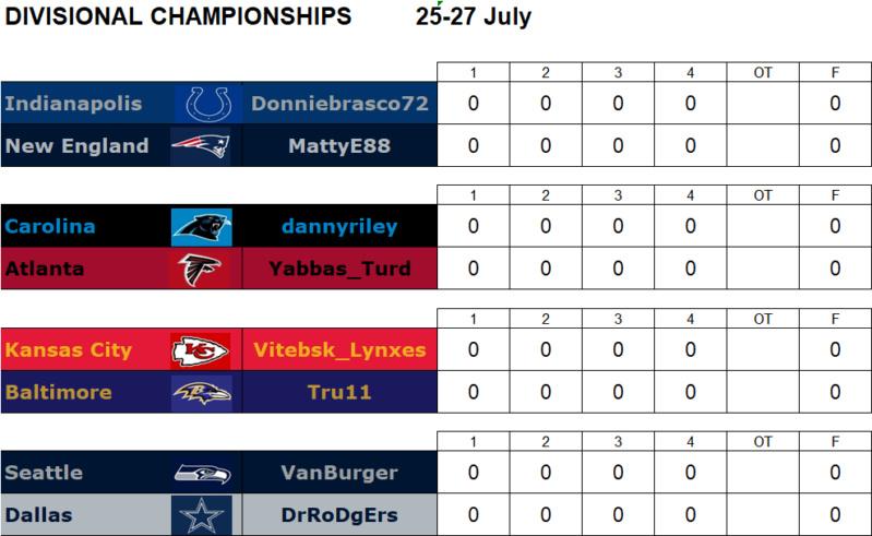 Divisional Playoff Matchups Divg10