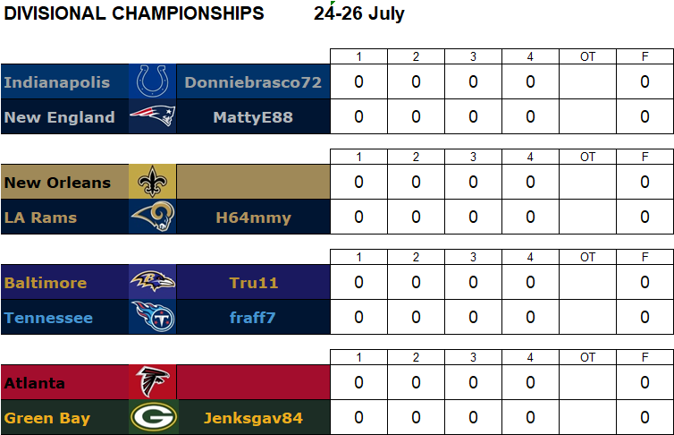 Divisional Playoffs, 24-26 July **Note Friday advance** Divg14