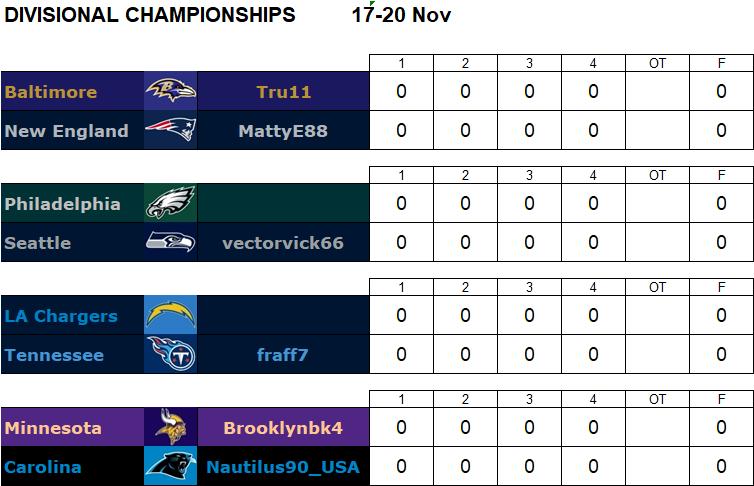 Divisional Playoffs, 17th - 20th November Divg15